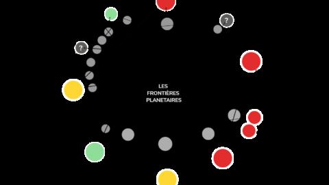 Tour d'horizon des limites planétaires